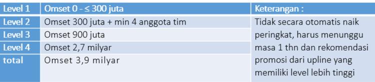 tabel komparasi