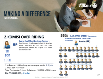 Komisi Overiding BP Allianz