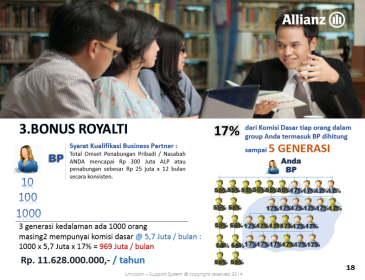 Bonus Royalti BP Allianz