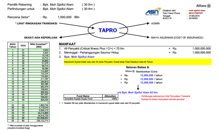 tapro-4